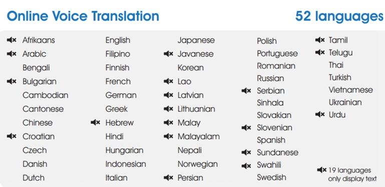 podporované jazyky LANGIE prekladač